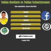 Tobias Knoflach vs Tobias Schuetzenauer h2h player stats