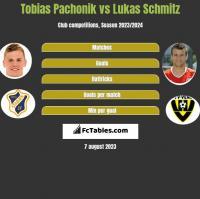 Tobias Pachonik vs Lukas Schmitz h2h player stats
