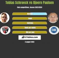 Tobias Schroeck vs Bjoern Paulsen h2h player stats