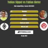 Tobias Sippel vs Fabian Giefer h2h player stats