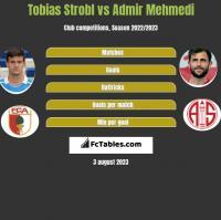 Tobias Strobl vs Admir Mehmedi h2h player stats