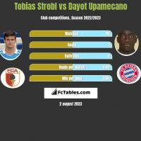 Tobias Strobl vs Dayot Upamecano h2h player stats