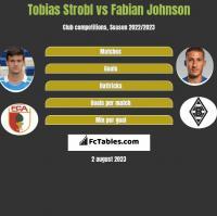 Tobias Strobl vs Fabian Johnson h2h player stats