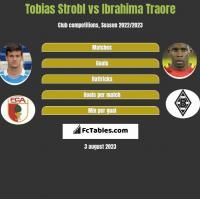 Tobias Strobl vs Ibrahima Traore h2h player stats