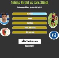 Tobias Strobl vs Lars Stindl h2h player stats