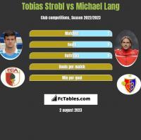 Tobias Strobl vs Michael Lang h2h player stats