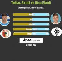 Tobias Strobl vs Nico Elvedi h2h player stats
