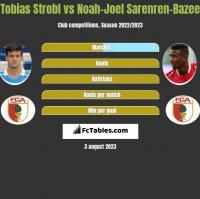 Tobias Strobl vs Noah-Joel Sarenren-Bazee h2h player stats