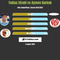 Tobias Strobl vs Aymen Barkok h2h player stats
