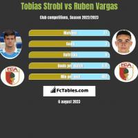 Tobias Strobl vs Ruben Vargas h2h player stats