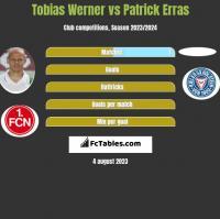 Tobias Werner vs Patrick Erras h2h player stats