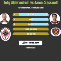 Toby Alderweireld vs Aaron Cresswell h2h player stats