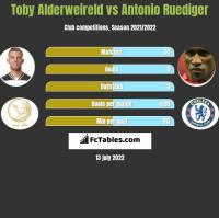 Toby Alderweireld vs Antonio Ruediger h2h player stats