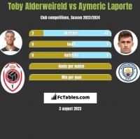 Toby Alderweireld vs Aymeric Laporte h2h player stats