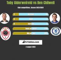 Toby Alderweireld vs Ben Chilwell h2h player stats