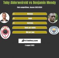 Toby Alderweireld vs Benjamin Mendy h2h player stats
