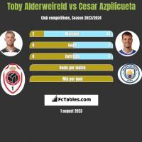 Toby Alderweireld vs Cesar Azpilicueta h2h player stats