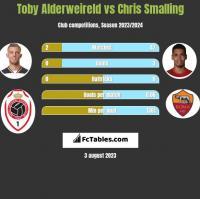 Toby Alderweireld vs Chris Smalling h2h player stats