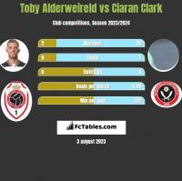 Toby Alderweireld vs Ciaran Clark h2h player stats