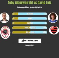 Toby Alderweireld vs David Luiz h2h player stats