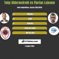 Toby Alderweireld vs Florian Lejeune h2h player stats