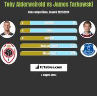 Toby Alderweireld vs James Tarkowski h2h player stats