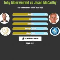 Toby Alderweireld vs Jason McCarthy h2h player stats