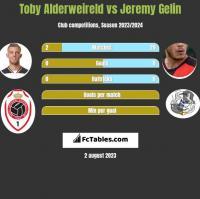 Toby Alderweireld vs Jeremy Gelin h2h player stats