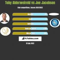 Toby Alderweireld vs Joe Jacobson h2h player stats