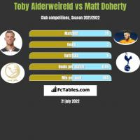 Toby Alderweireld vs Matt Doherty h2h player stats