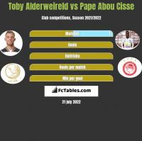 Toby Alderweireld vs Pape Abou Cisse h2h player stats