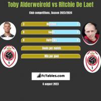 Toby Alderweireld vs Ritchie De Laet h2h player stats