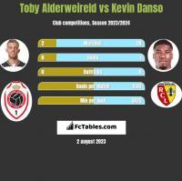 Toby Alderweireld vs Kevin Danso h2h player stats