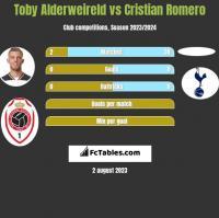 Toby Alderweireld vs Cristian Romero h2h player stats
