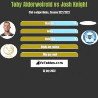 Toby Alderweireld vs Josh Knight h2h player stats