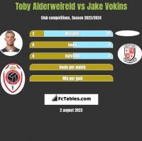 Toby Alderweireld vs Jake Vokins h2h player stats
