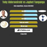 Toby Alderweireld vs Japhet Tanganga h2h player stats