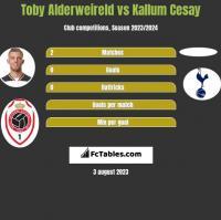 Toby Alderweireld vs Kallum Cesay h2h player stats