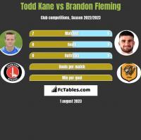 Todd Kane vs Brandon Fleming h2h player stats