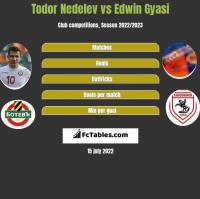 Todor Nedelev vs Edwin Gyasi h2h player stats