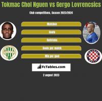 Tokmac Chol Nguen vs Gergo Lovrencsics h2h player stats