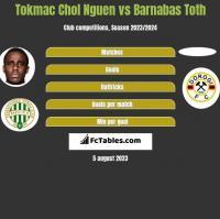 Tokmac Chol Nguen vs Barnabas Toth h2h player stats