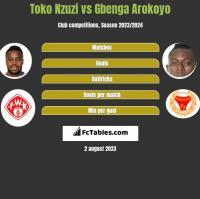 Toko Nzuzi vs Gbenga Arokoyo h2h player stats