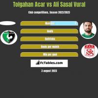 Tolgahan Acar vs Ali Sasal Vural h2h player stats
