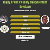 Tolgay Arslan vs Henry Chukwuemeka Onyekuru h2h player stats