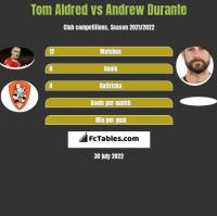 Tom Aldred vs Andrew Durante h2h player stats