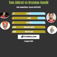 Tom Aldred vs Brendan Hamill h2h player stats