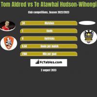 Tom Aldred vs Te Atawhai Hudson-Wihongi h2h player stats