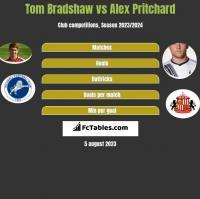 Tom Bradshaw vs Alex Pritchard h2h player stats