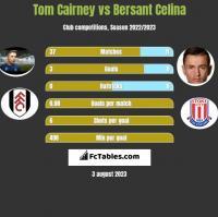 Tom Cairney vs Bersant Celina h2h player stats